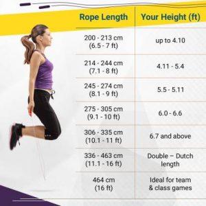 Cosco SKIP Skipping Rope (Length: 275 cm)
